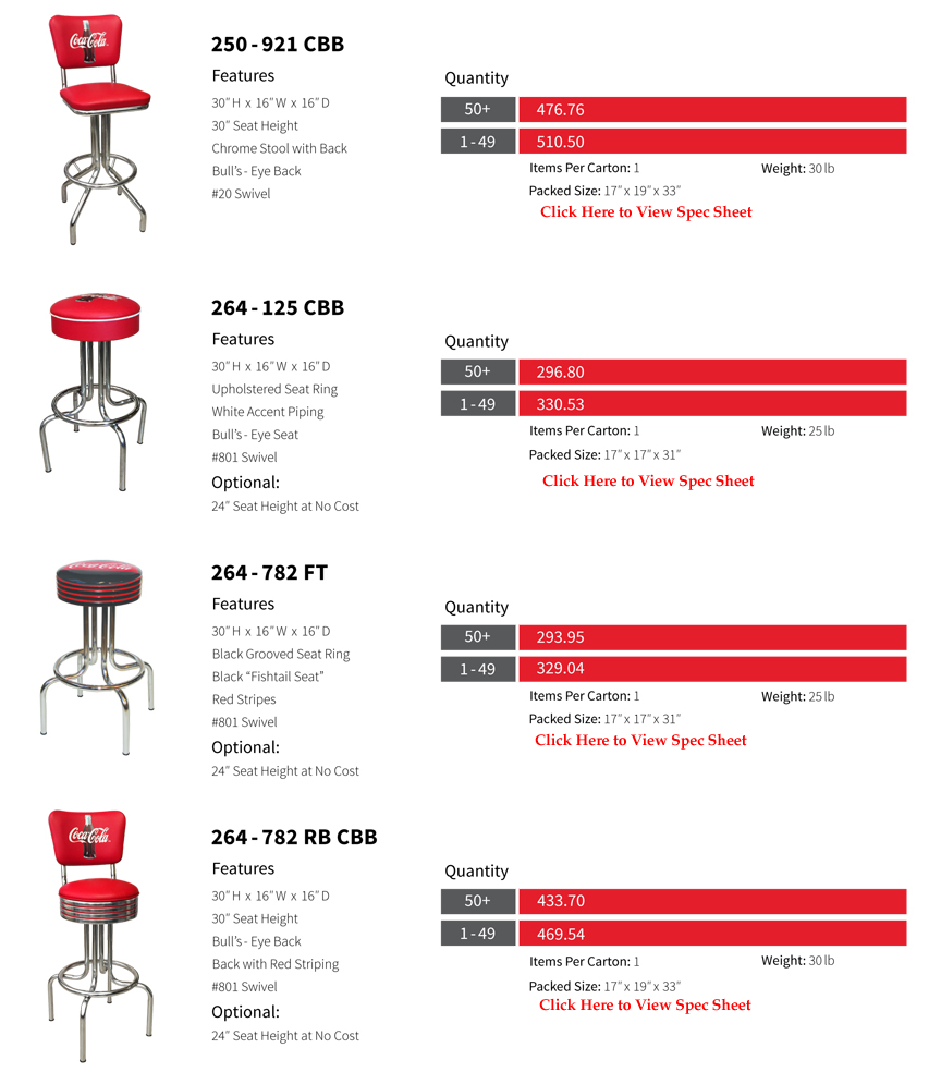 Coca Cola Furniture Page 2