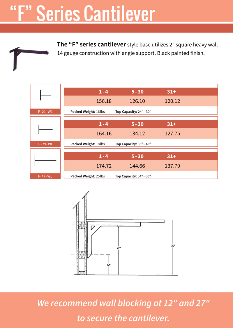 Table Base Type F